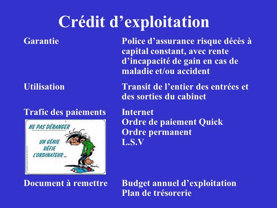 Budget annuel dexploitation FRAIS GENERAUX Loyer annuelFr.