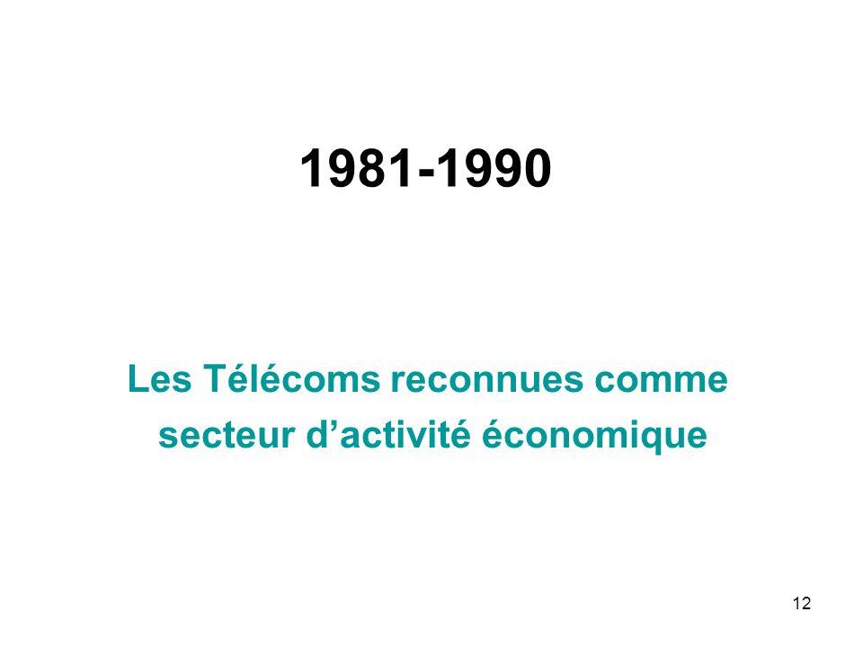 12 1981-1990 Les Télécoms reconnues comme secteur dactivité économique