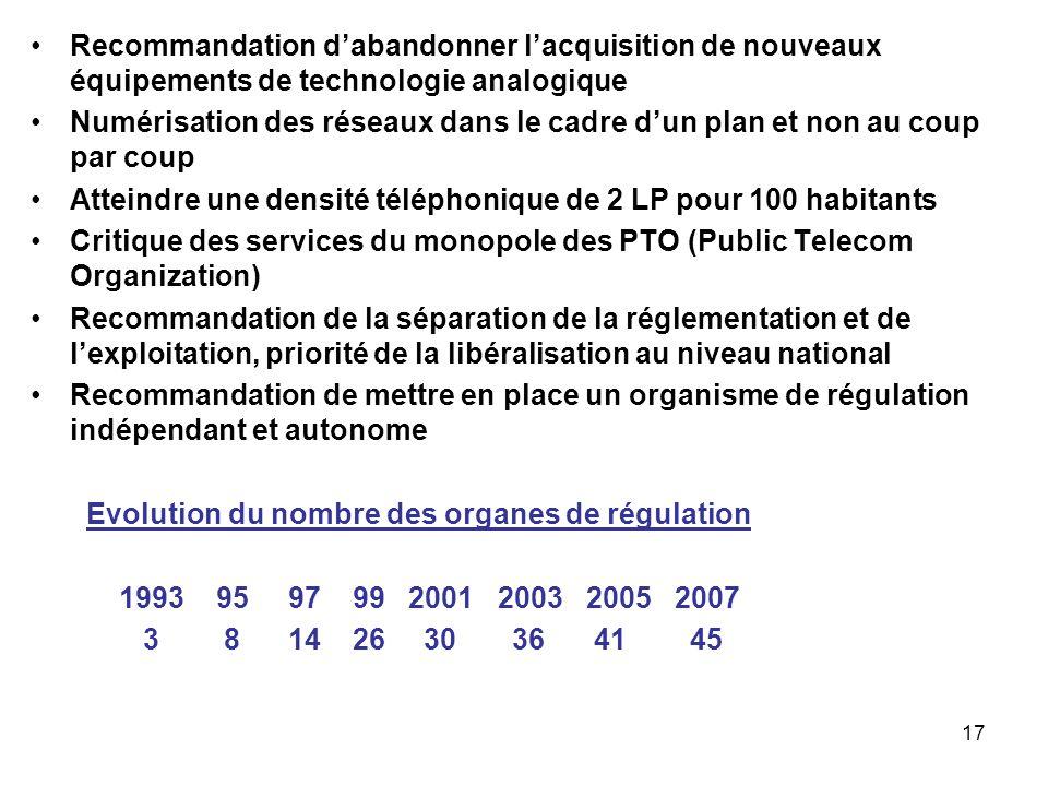 17 Recommandation dabandonner lacquisition de nouveaux équipements de technologie analogique Numérisation des réseaux dans le cadre dun plan et non au