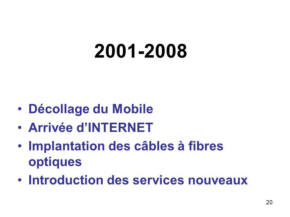 20 2001-2008 Décollage du Mobile Arrivée dINTERNET Implantation des câbles à fibres optiques Introduction des services nouveaux