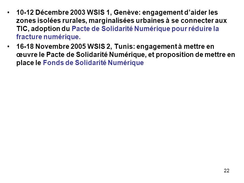 22 10-12 Décembre 2003 WSIS 1, Genève: engagement daider les zones isolées rurales, marginalisées urbaines à se connecter aux TIC, adoption du Pacte d