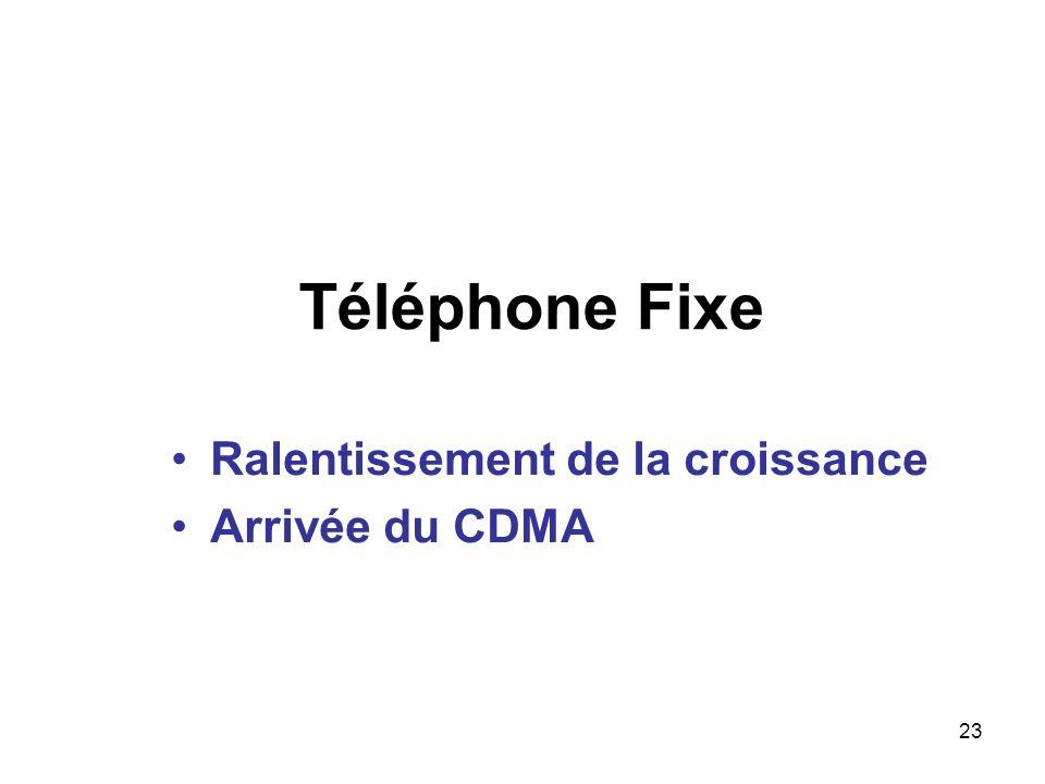 23 Téléphone Fixe Ralentissement de la croissance Arrivée du CDMA