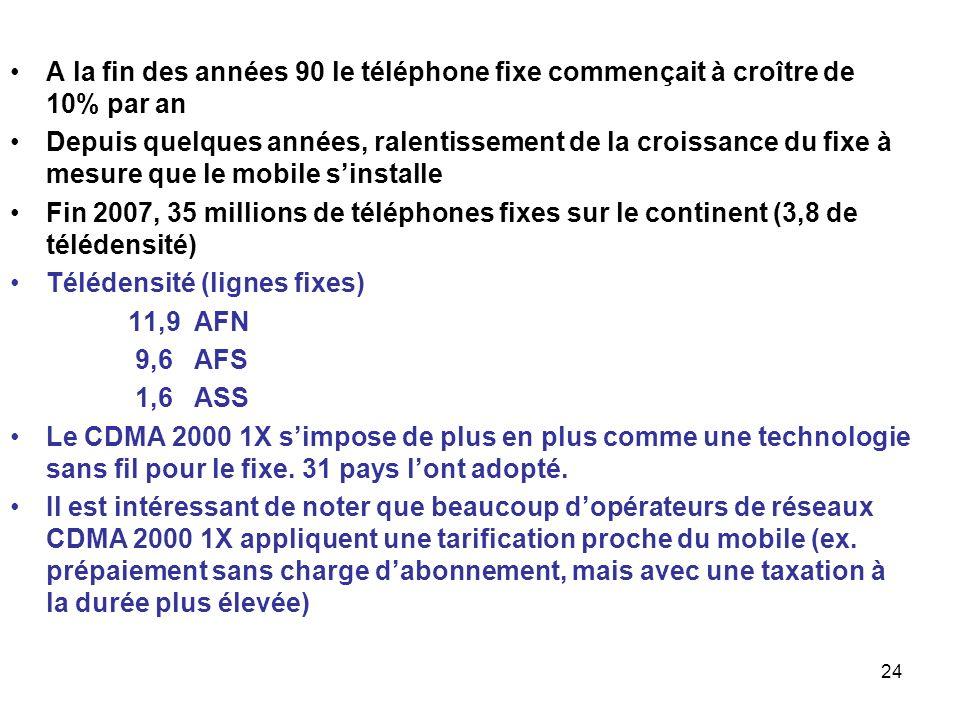 24 A la fin des années 90 le téléphone fixe commençait à croître de 10% par an Depuis quelques années, ralentissement de la croissance du fixe à mesur