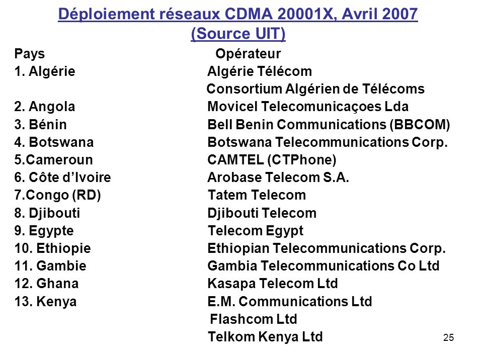 25 Déploiement réseaux CDMA 20001X, Avril 2007 (Source UIT) Pays Opérateur 1. AlgérieAlgérie Télécom Consortium Algérien de Télécoms 2. AngolaMovicel