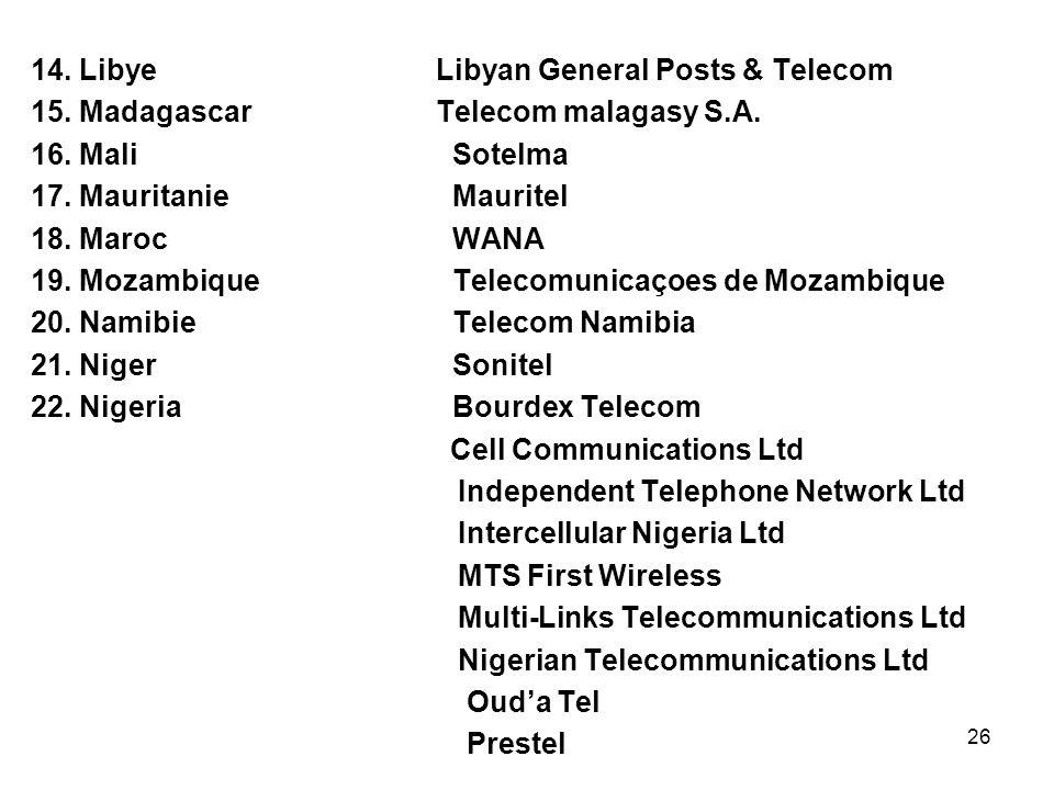 26 14. Libye Libyan General Posts & Telecom 15. Madagascar Telecom malagasy S.A. 16. MaliSotelma 17. MauritanieMauritel 18. MarocWANA 19. MozambiqueTe