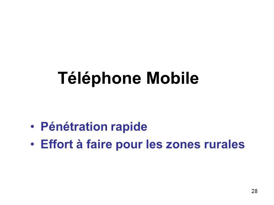 28 Téléphone Mobile Pénétration rapide Effort à faire pour les zones rurales