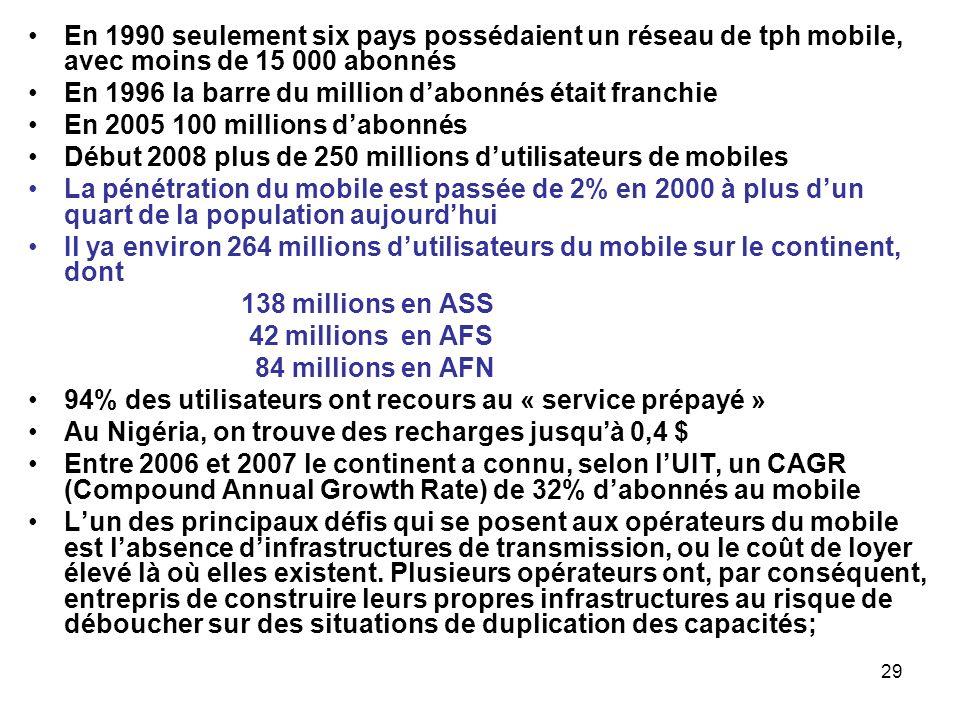 29 En 1990 seulement six pays possédaient un réseau de tph mobile, avec moins de 15 000 abonnés En 1996 la barre du million dabonnés était franchie En