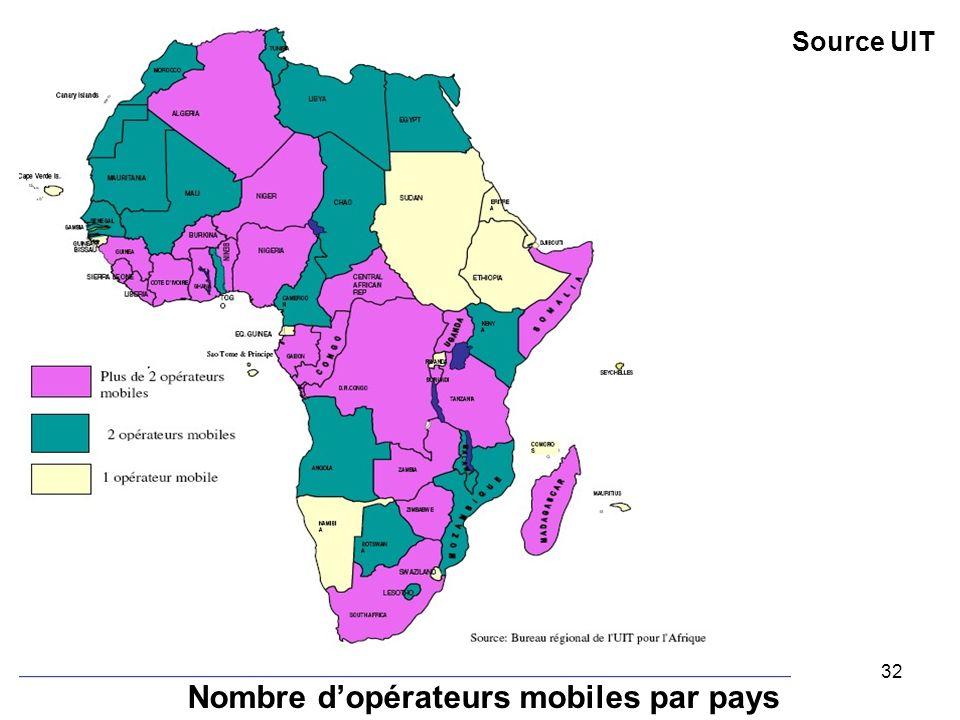32 Nombre dopérateurs mobiles par pays Source UIT