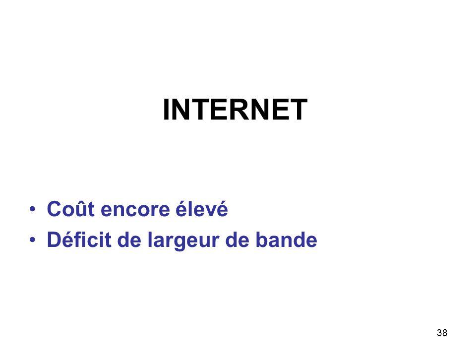 38 INTERNET Coût encore élevé Déficit de largeur de bande
