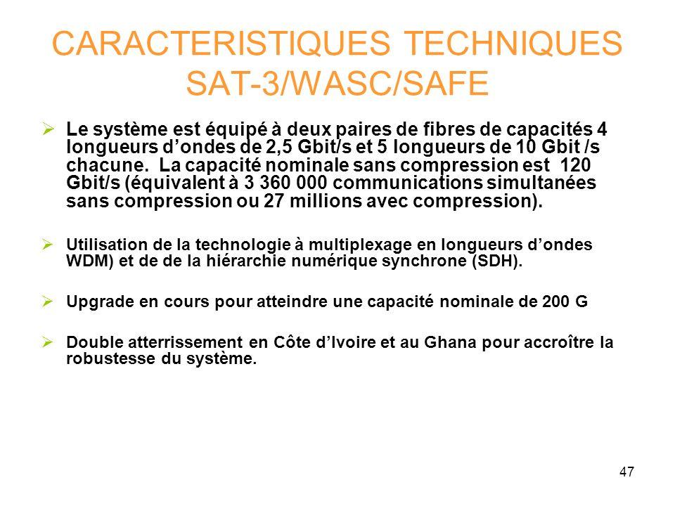 47 CARACTERISTIQUES TECHNIQUES SAT-3/WASC/SAFE Le système est équipé à deux paires de fibres de capacités 4 longueurs dondes de 2,5 Gbit/s et 5 longue