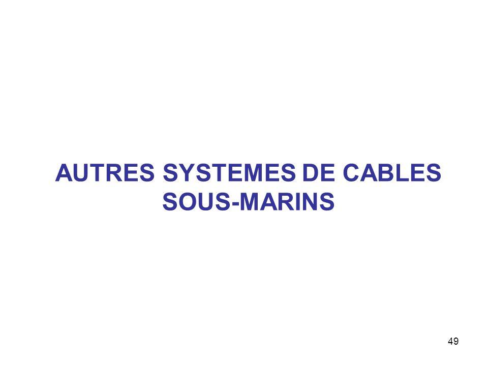 49 AUTRES SYSTEMES DE CABLES SOUS-MARINS