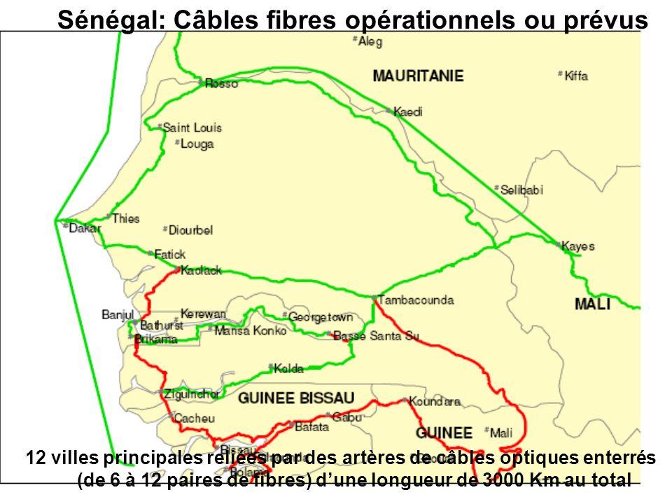54 12 villes principales reliées par des artères de câbles optiques enterrés (de 6 à 12 paires de fibres) dune longueur de 3000 Km au total Sénégal: C