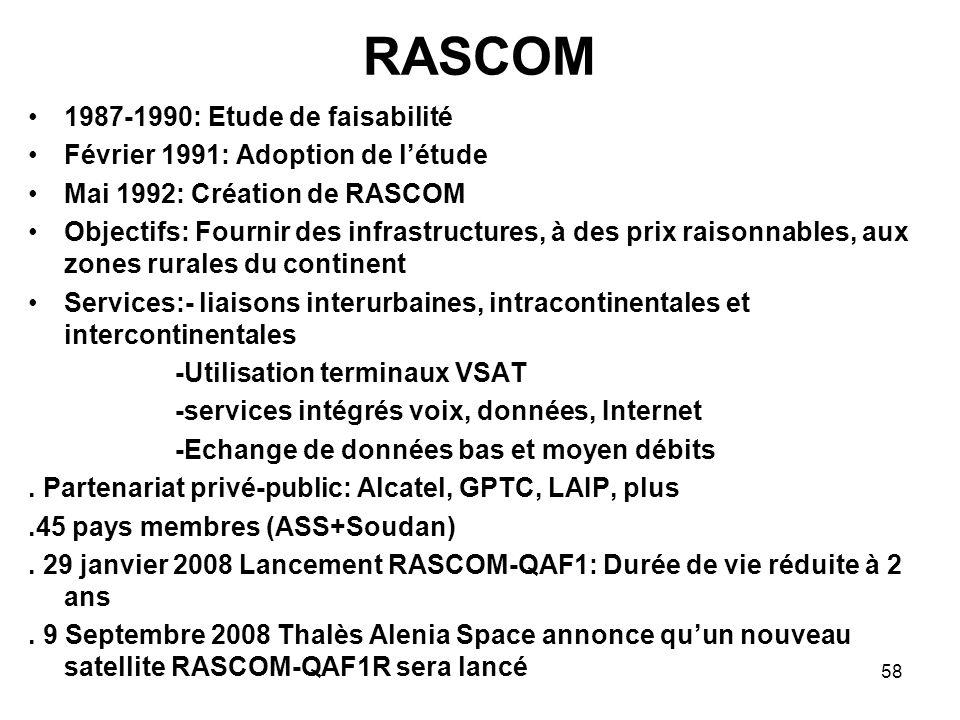 58 RASCOM 1987-1990: Etude de faisabilité Février 1991: Adoption de létude Mai 1992: Création de RASCOM Objectifs: Fournir des infrastructures, à des