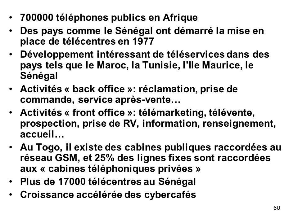 60 700000 téléphones publics en Afrique Des pays comme le Sénégal ont démarré la mise en place de télécentres en 1977 Développement intéressant de tél