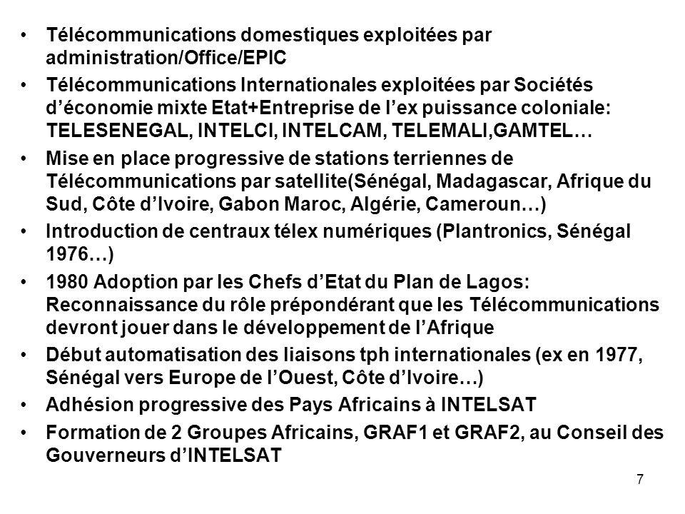 7 Télécommunications domestiques exploitées par administration/Office/EPIC Télécommunications Internationales exploitées par Sociétés déconomie mixte