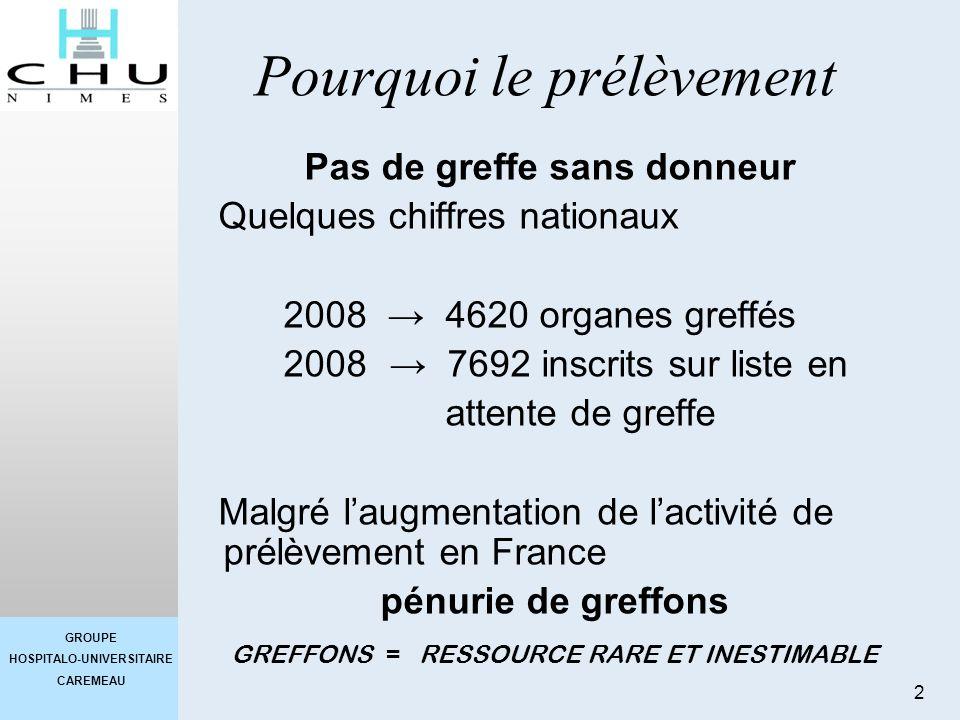 GROUPE HOSPITALO-UNIVERSITAIRE CAREMEAU 3 Réseau de Prélèvement Languedoc Roussillon REPRELAR NÎMES (2) BEZIERS (2) MENDE (3) ALES/BAGNOLS (3) PERPIGNAN (2) MONTPELLIER (1) SETE (3) NARBONNE (3) CARCASSONNE (2)