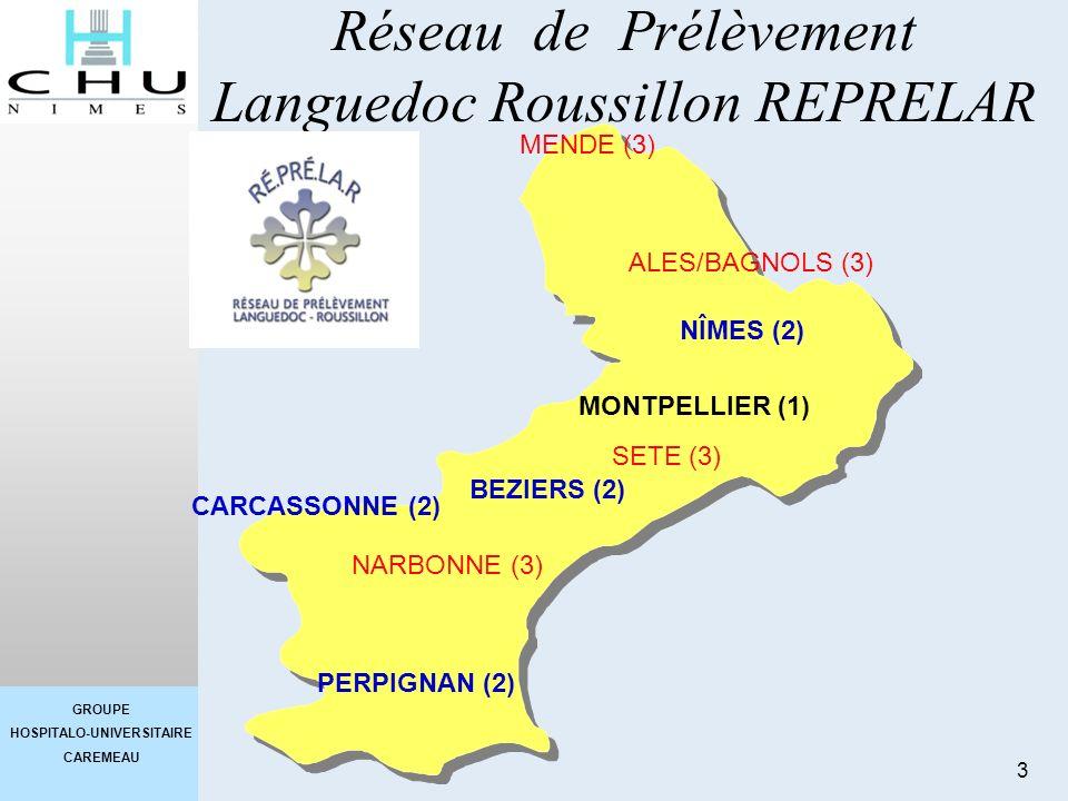 GROUPE HOSPITALO-UNIVERSITAIRE CAREMEAU 3 Réseau de Prélèvement Languedoc Roussillon REPRELAR NÎMES (2) BEZIERS (2) MENDE (3) ALES/BAGNOLS (3) PERPIGN
