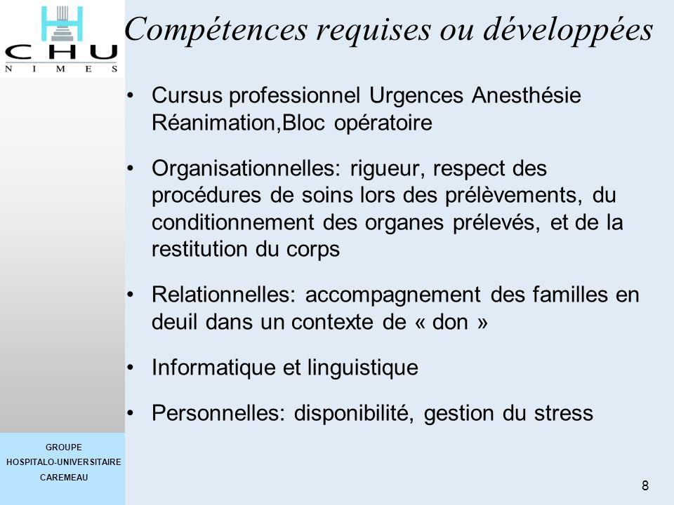 GROUPE HOSPITALO-UNIVERSITAIRE CAREMEAU 8 Compétences requises ou développées Cursus professionnel Urgences Anesthésie Réanimation,Bloc opératoire Org