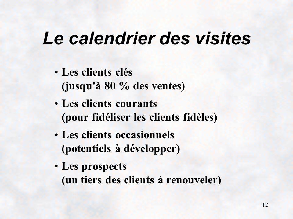 12 Le calendrier des visites Les clients clés (jusqu à 80 % des ventes) Les clients courants (pour fidéliser les clients fidèles) Les clients occasionnels (potentiels à développer) Les prospects (un tiers des clients à renouveler)