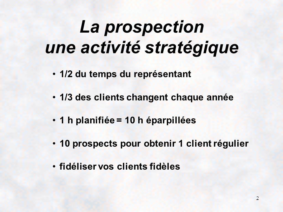 2 La prospection une activité stratégique 1/2 du temps du représentant 1/3 des clients changent chaque année 1 h planifiée = 10 h éparpillées 10 prospects pour obtenir 1 client régulier fidéliser vos clients fidèles