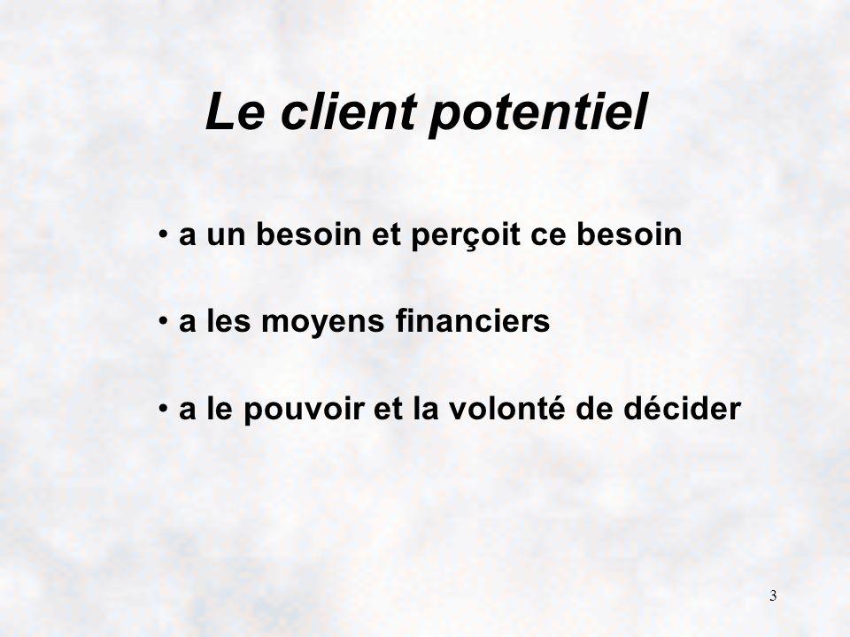 3 Le client potentiel a un besoin et perçoit ce besoin a les moyens financiers a le pouvoir et la volonté de décider
