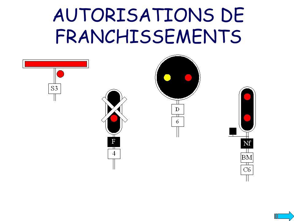 AUTORISATIONS DE FRANCHISSEMENTS