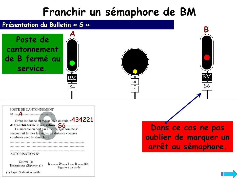Franchir un sémaphore de BM Présentation du Bulletin « S » Dans ce cas ne pas oublier de marquer un arrêt au sémaphore. A B A 434221 S6 Poste de canto