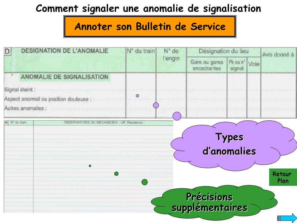 Comment signaler une anomalie de signalisation Annoter son Bulletin de Service Précisions supplémentaires Types danomalies Retour Plan