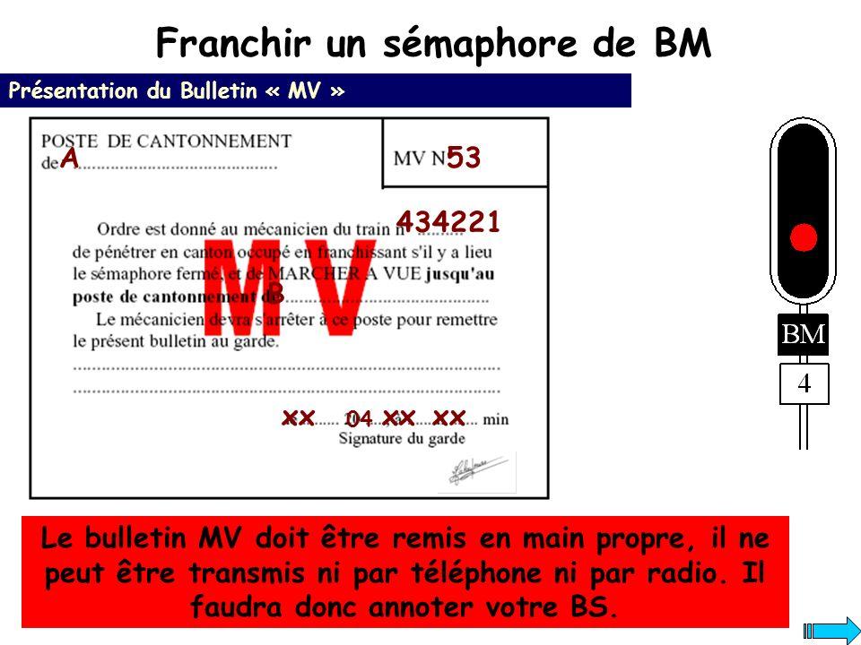 Franchir un sémaphore de BM Présentation du Bulletin « MV » Le bulletin MV doit être remis en main propre, il ne peut être transmis ni par téléphone n