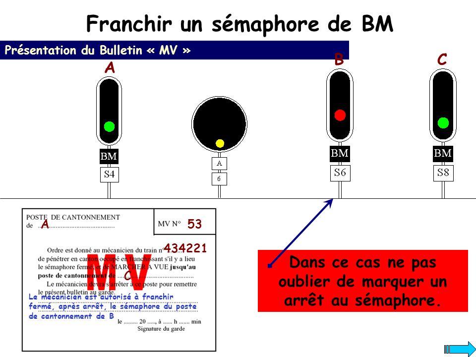 Franchir un sémaphore de BM Présentation du Bulletin « MV » Dans ce cas ne pas oublier de marquer un arrêt au sémaphore. A BC 53A C Le mécanicien est
