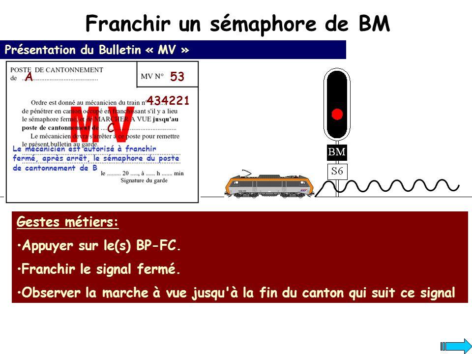 Franchir un sémaphore de BM Présentation du Bulletin « MV » Gestes métiers: Appuyer sur le(s) BP-FC. Franchir le signal fermé. Observer la marche à vu