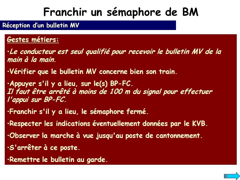 Franchir un sémaphore de BM Réception dun bulletin MV Gestes métiers: Le conducteur est seul qualifié pour recevoir le bulletin MV de la main à la mai