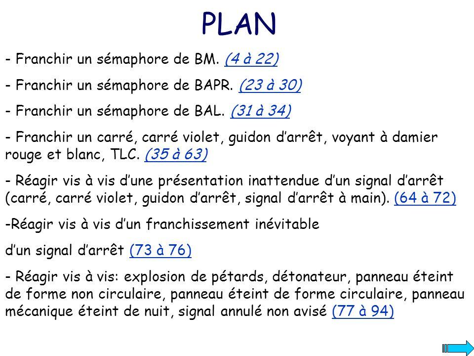 PLAN - Franchir un sémaphore de BM. (4 à 22)(4 à 22) - Franchir un sémaphore de BAPR. (23 à 30)(23 à 30) - Franchir un sémaphore de BAL. (31 à 34)(31