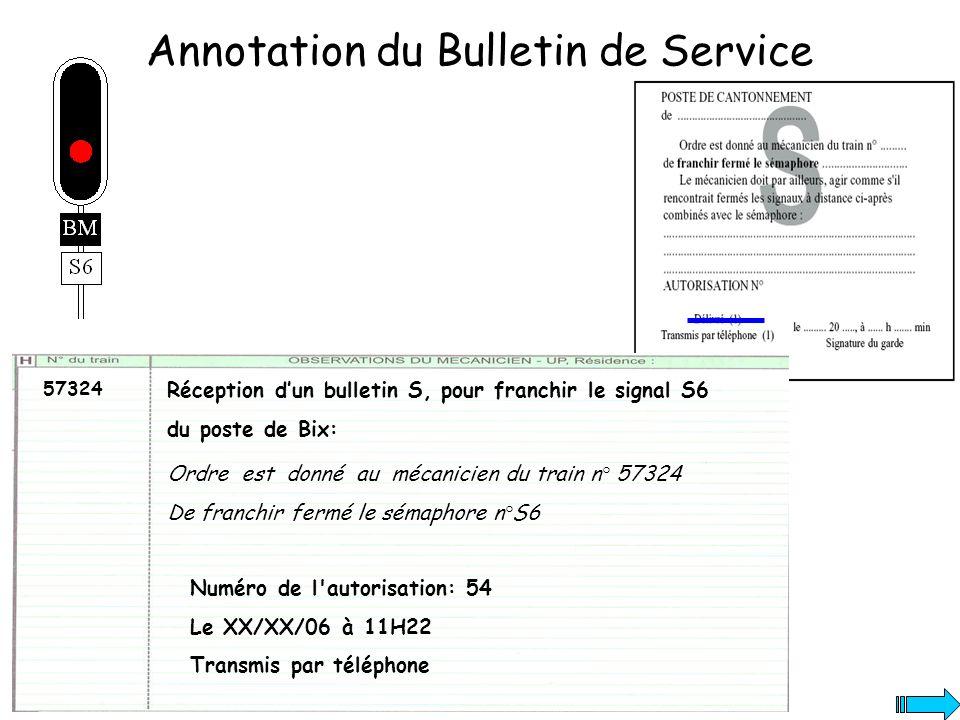 Annotation du Bulletin de Service 57324 Numéro de l'autorisation: 54 Le XX/XX/06 à 11H22 Transmis par téléphone Réception dun bulletin S, pour franchi