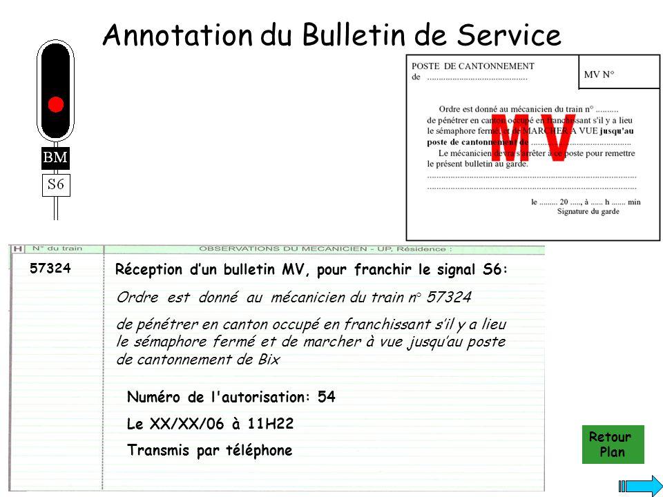 Annotation du Bulletin de Service 57324 Numéro de l'autorisation: 54 Le XX/XX/06 à 11H22 Transmis par téléphone Réception dun bulletin MV, pour franch