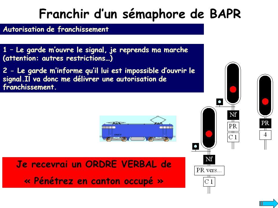 Franchir dun sémaphore de BAPR Autorisation de franchissement 1 – Le garde mouvre le signal, je reprends ma marche (attention: autres restrictions…) 2