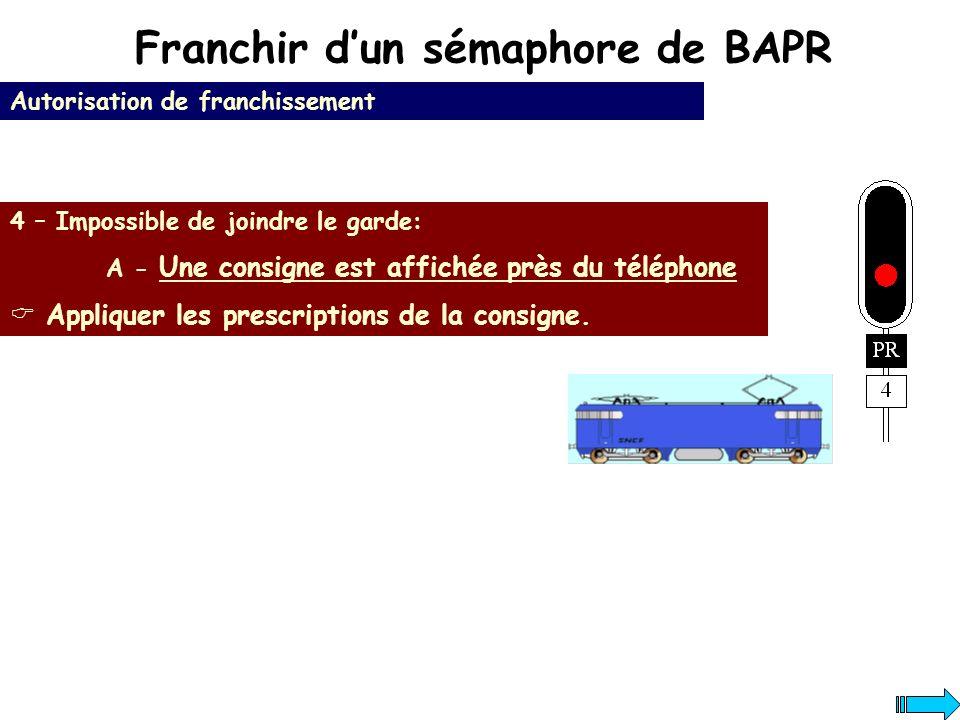 Franchir dun sémaphore de BAPR Autorisation de franchissement 4 – Impossible de joindre le garde: A - Une consigne est affichée près du téléphone Appl
