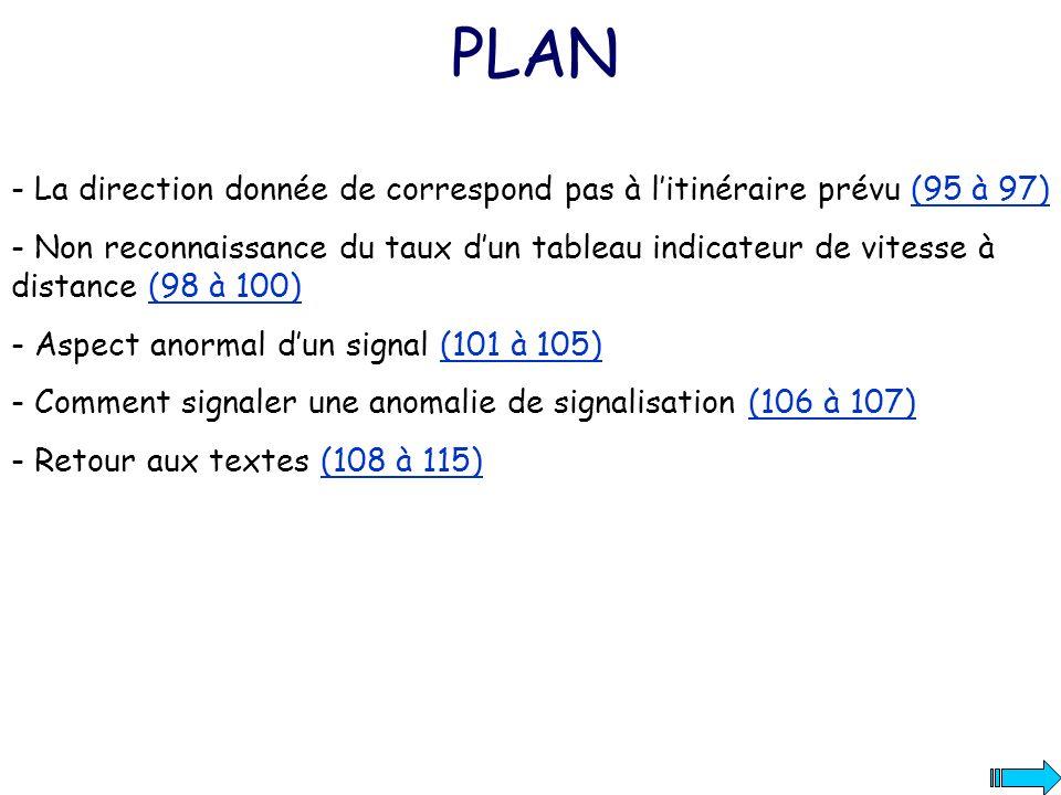 PLAN - La direction donnée de correspond pas à litinéraire prévu (95 à 97)(95 à 97) - Non reconnaissance du taux dun tableau indicateur de vitesse à d
