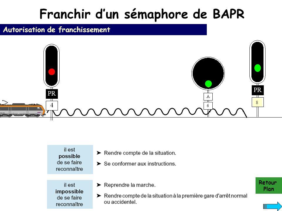 Franchir dun sémaphore de BAPR Autorisation de franchissement 8 Retour Plan