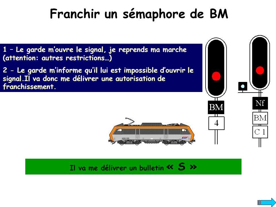 Franchir un sémaphore de BM Réception dun bulletin S Gestes métiers: Vérifier que l autorisation de franchissement concerne bien son train et le signal considéré.