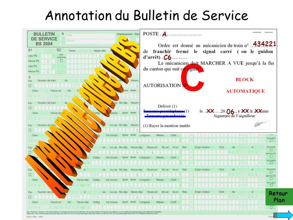 Annotation du Bulletin de Service 434221 A C6 xx 06 xx Retour Plan
