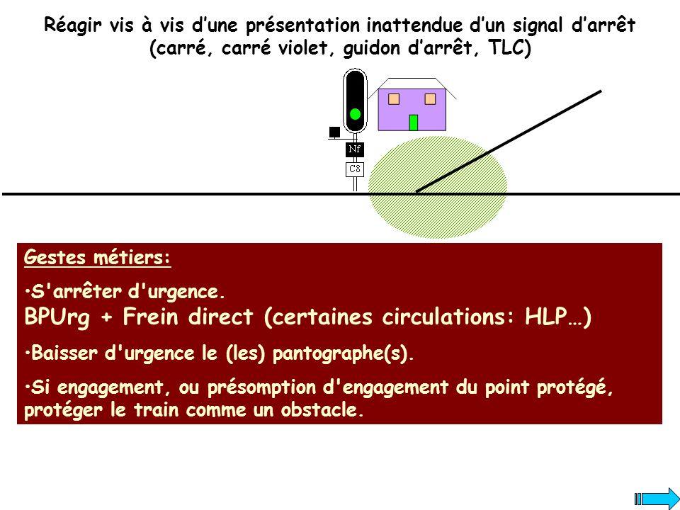 Réagir vis à vis dune présentation inattendue dun signal darrêt (carré, carré violet, guidon darrêt, TLC) Gestes métiers: S'arrêter d'urgence. BPUrg +
