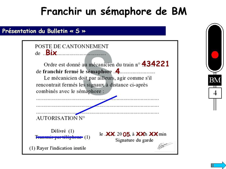 Franchir un sémaphore de BM Présentation du Bulletin « S » Bix 434221 4 xx 05 xx