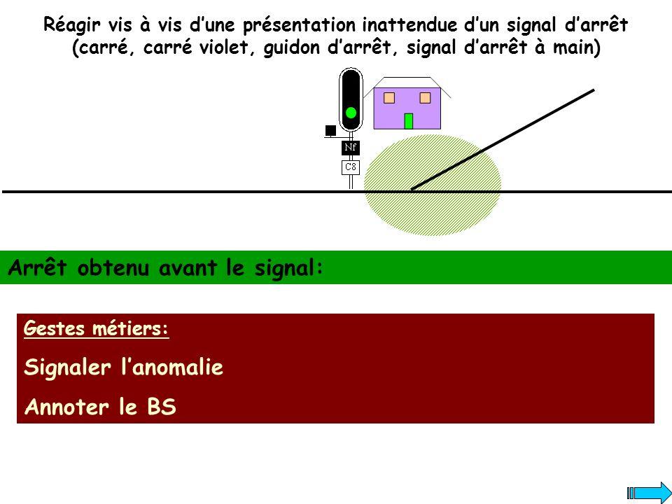 Réagir vis à vis dune présentation inattendue dun signal darrêt (carré, carré violet, guidon darrêt, signal darrêt à main) Gestes métiers: Signaler la