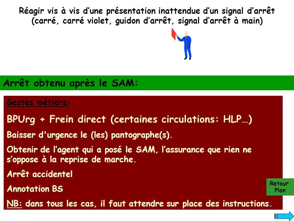 Réagir vis à vis dune présentation inattendue dun signal darrêt (carré, carré violet, guidon darrêt, signal darrêt à main) Gestes métiers: BPUrg + Fre