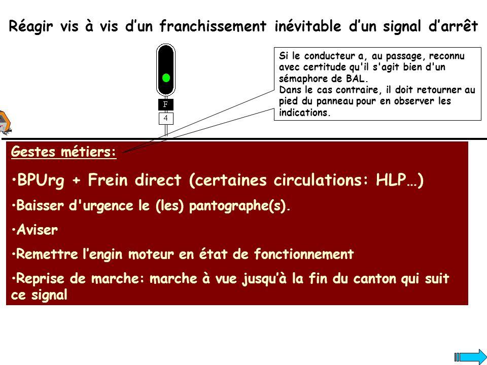 Gestes métiers: BPUrg + Frein direct (certaines circulations: HLP…) Baisser d'urgence le (les) pantographe(s). Aviser Remettre lengin moteur en état d