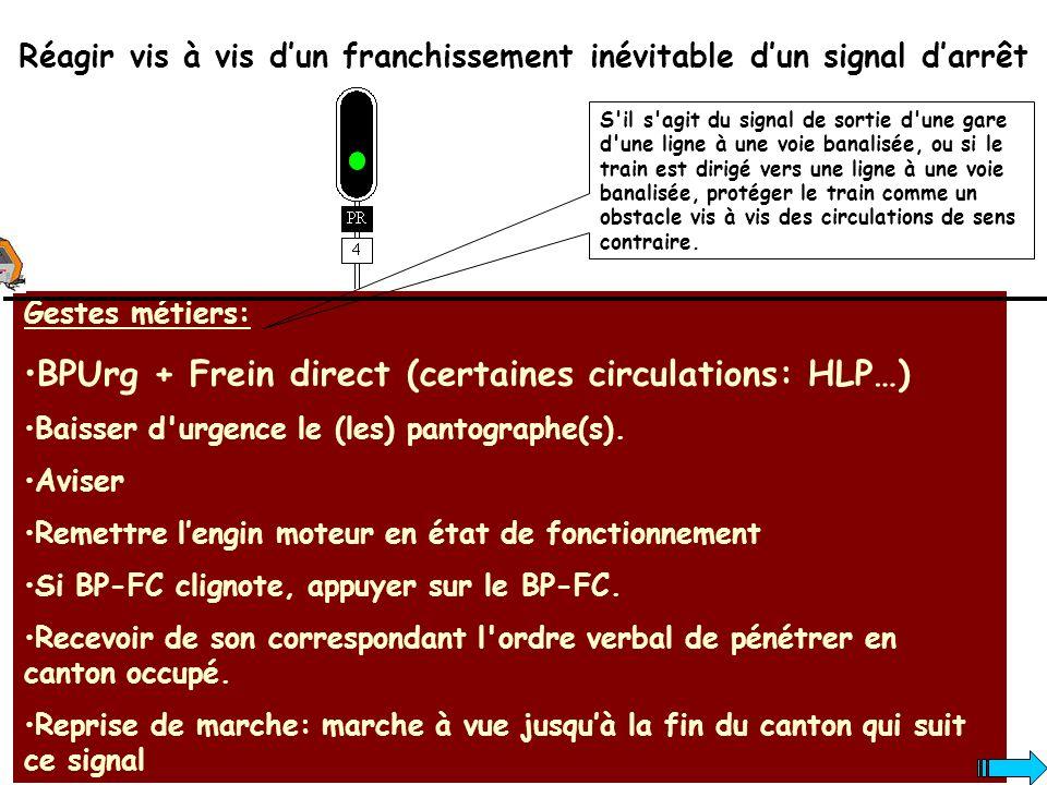 Réagir vis à vis dun franchissement inévitable dun signal darrêt Gestes métiers: BPUrg + Frein direct (certaines circulations: HLP…) Baisser d'urgence