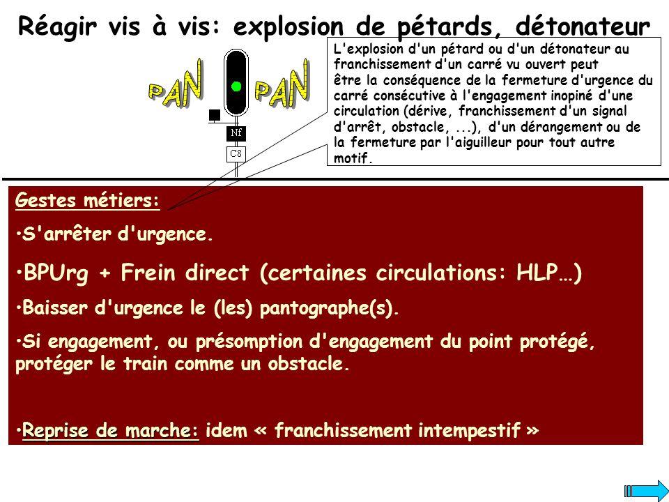 Réagir vis à vis: explosion de pétards, détonateur Gestes métiers: S'arrêter d'urgence. BPUrg + Frein direct (certaines circulations: HLP…) Baisser d'