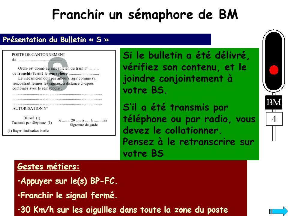 Franchir un sémaphore de BM Présentation du Bulletin « S » La nuit, lorsquun sémaphore mécanique est combiné avec un ou plusieurs signaux à distance, le bulletin S est complété par lordre dagir comme si le conducteur rencontrait fermés le ou les signaux à distance en question à moins quil ne reconnaisse avec certitude que la cocarde correspondante est ouverte Avertissement S3