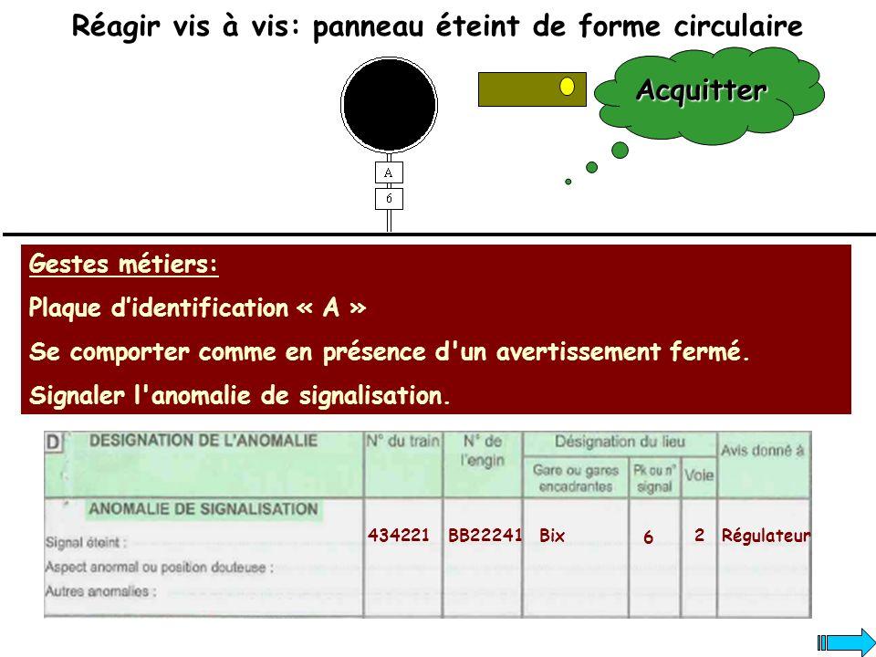 Réagir vis à vis: panneau éteint de forme circulaire Gestes métiers: Plaque didentification « A » Se comporter comme en présence d'un avertissement fe